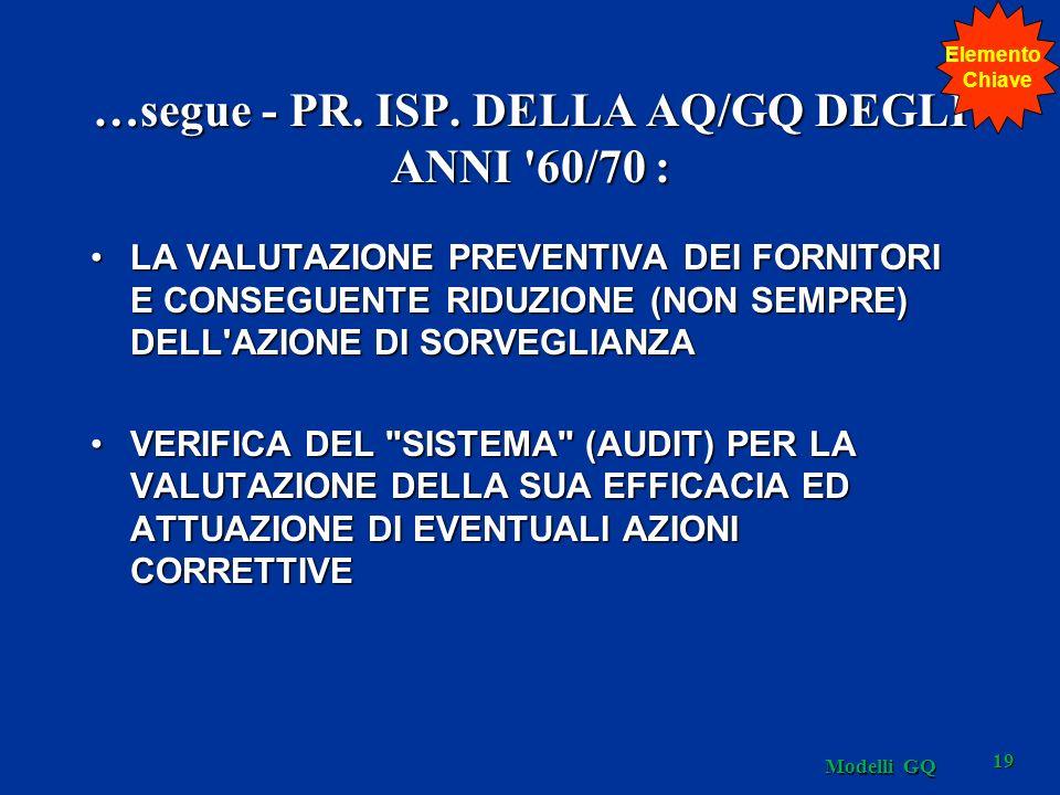 …segue - PR. ISP. DELLA AQ/GQ DEGLI ANNI '60/70 : LA VALUTAZIONE PREVENTIVA DEI FORNITORI E CONSEGUENTE RIDUZIONE (NON SEMPRE) DELL'AZIONE DI SORVEGLI