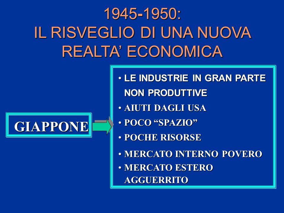 1945-1950: IL RISVEGLIO DI UNA NUOVA REALTA ECONOMICA GIAPPONE LE INDUSTRIE IN GRAN PARTE NON PRODUTTIVELE INDUSTRIE IN GRAN PARTE NON PRODUTTIVE AIUT