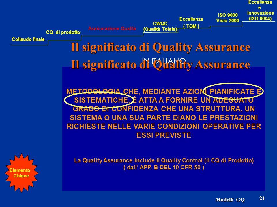 Modelli GQ 21 Il significato di Quality Assurance ASSURANCE CONFIDENZA, FIDUCIA ASSURANCE = CONFIDENZA, FIDUCIA DARE CONFIDENZA, FIDUCIA AD UN ACQUIRENTE CHE LOGGETTO /PRODOTTO/SERVIZIO RISPONDA EFETTIVAMENTE A QUANTO RICHIESTO/SPECIFICATO IN ITALIANO ASSICURAZIONE/GARANZIA della QUALITA E STATO TRADOTTO ASSICURAZIONE/GARANZIA della QUALITA METODOLOGIA CHE, MEDIANTE AZIONI PIANIFICATE E SISTEMATICHE, È ATTA A FORNIRE UN ADEGUATO GRADO DI CONFIDENZA CHE UNA STRUTTURA, UN SISTEMA O UNA SUA PARTE DIANO LE PRESTAZIONI RICHIESTE NELLE VARIE CONDIZIONI OPERATIVE PER ESSI PREVISTE La Quality Assurance include il Quality Control (il CQ di Prodotto) ( dall APP.
