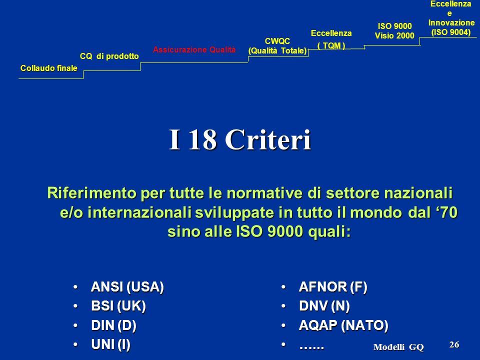 I 18 Criteri Riferimento per tutte le normative di settore nazionali e/o internazionali sviluppate in tutto il mondo dal 70 sino alle ISO 9000 quali: