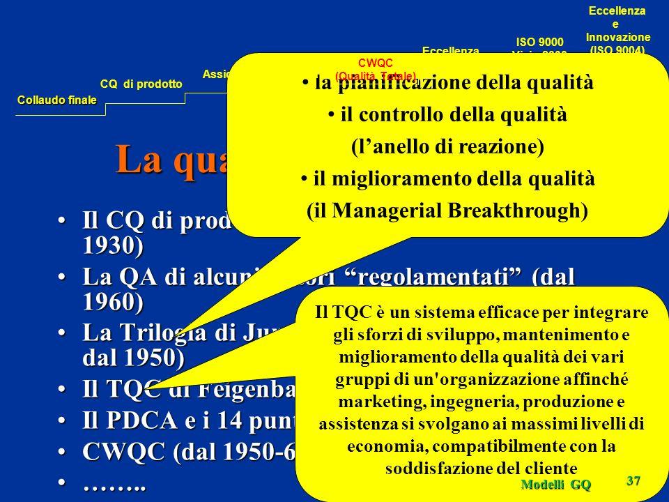 La qualità nel mondo Il CQ di prodotto dellindustria mondiale (dal 1930)Il CQ di prodotto dellindustria mondiale (dal 1930) La QA di alcuni settori re