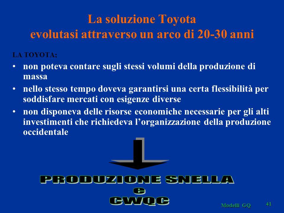 La soluzione Toyota evolutasi attraverso un arco di 20-30 anni : LA TOYOTA: non poteva contare sugli stessi volumi della produzione di massa nello ste