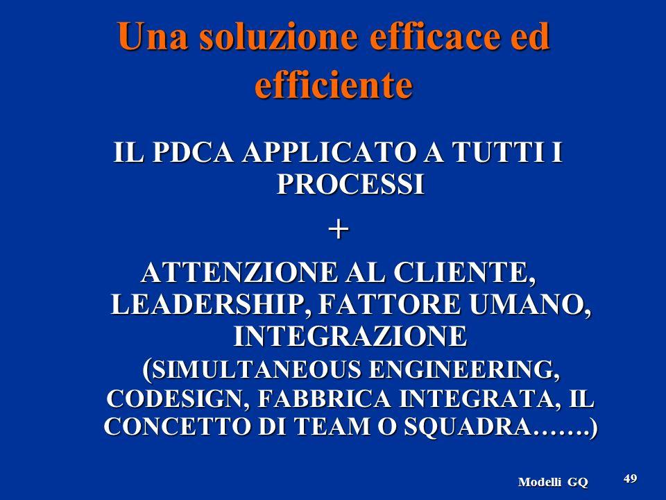 Una soluzione efficace ed efficiente IL PDCA APPLICATO A TUTTI I PROCESSI + ATTENZIONE AL CLIENTE, LEADERSHIP, FATTORE UMANO, INTEGRAZIONE ( SIMULTANEOUS ENGINEERING, CODESIGN, FABBRICA INTEGRATA, IL CONCETTO DI TEAM O SQUADRA…….) 49 Modelli GQ