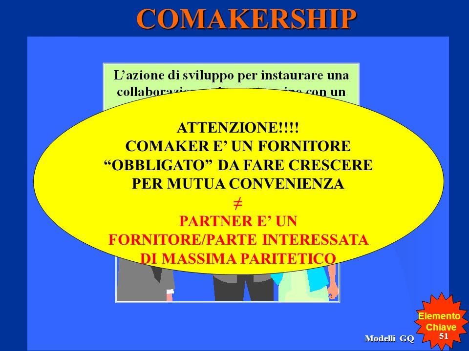 COMAKERSHIP Elemento Chiave ATTENZIONE!!!.