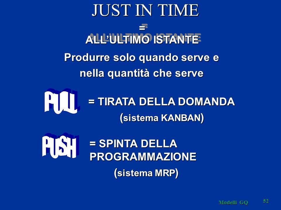 JUST IN TIME = ALLULTIMO ISTANTE = Produrre solo quando serve e nella quantità che serve = TIRATA DELLA DOMANDA ( sistema KANBAN ) = SPINTA DELLA PROG