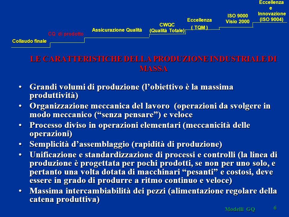 Grandi volumi di produzione (lobiettivo è la massima produttività)Grandi volumi di produzione (lobiettivo è la massima produttività) Organizzazione meccanica del lavoro (operazioni da svolgere in modo meccanico (senza pensare) e veloceOrganizzazione meccanica del lavoro (operazioni da svolgere in modo meccanico (senza pensare) e veloce Processo diviso in operazioni elementari (meccanicità delle operazioni)Processo diviso in operazioni elementari (meccanicità delle operazioni) Semplicità dassemblaggio (rapidità di produzione)Semplicità dassemblaggio (rapidità di produzione) Unificazione e standardizzazione di processi e controlli (la linea di produzione è progettata per pochi prodotti, se non per uno solo, e pertanto una volta dotata di macchinari pesanti e costosi, deve essere in grado di produrre a ritmo continuo e veloce)Unificazione e standardizzazione di processi e controlli (la linea di produzione è progettata per pochi prodotti, se non per uno solo, e pertanto una volta dotata di macchinari pesanti e costosi, deve essere in grado di produrre a ritmo continuo e veloce) Massima intercambiabilità dei pezzi (alimentazione regolare della catena produttiva)Massima intercambiabilità dei pezzi (alimentazione regolare della catena produttiva) LE CARATTERISTICHE DELLA PRODUZIONE INDUSTRIALE DI MASSA 6 Modelli GQ Collaudo finale CQ di prodotto Assicurazione Qualità CWQC (Qualità Totale) Eccellenza ( TQM ) Eccellenza e Innovazione (ISO 9004) ISO 9000 Visio 2000