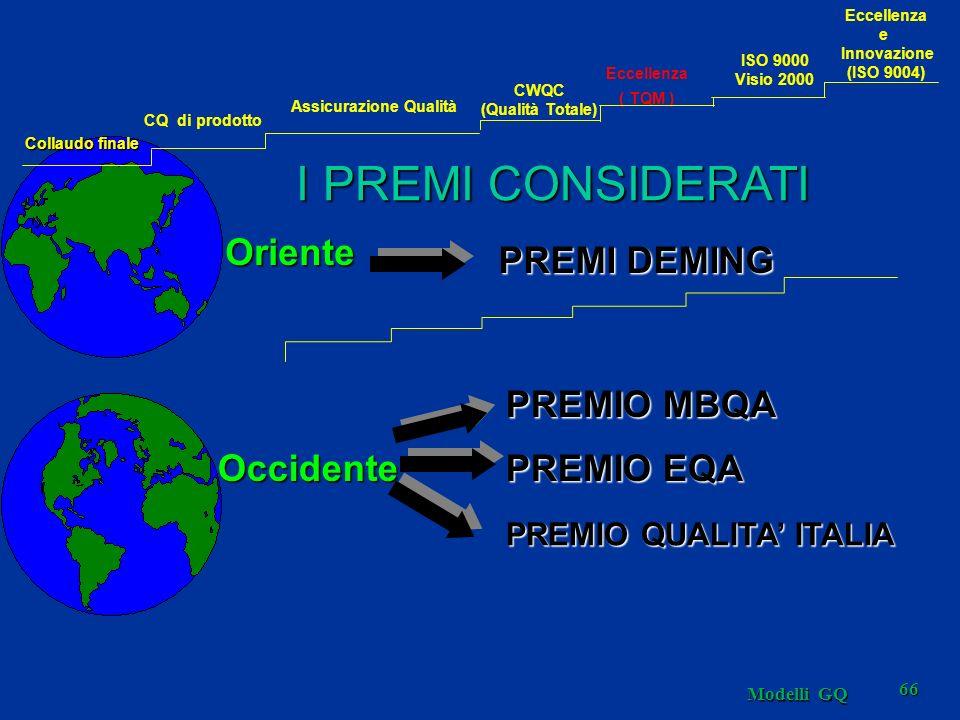Modelli GQ 66 I PREMI CONSIDERATI Oriente Occidente PREMI DEMING PREMIO MBQA PREMIO EQA PREMIO QUALITA ITALIA Collaudo finale CQ di prodotto Assicurazione Qualità CWQC (Qualità Totale) Eccellenza ( TQM ) Eccellenza e Innovazione (ISO 9004) ISO 9000 Visio 2000