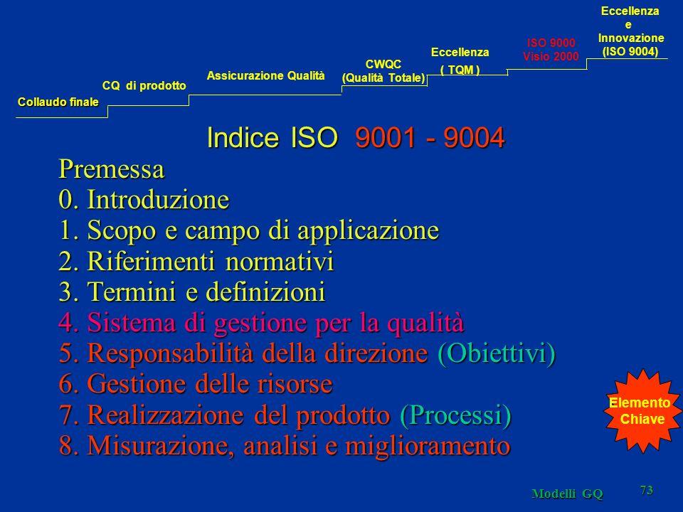 Modelli GQ 73 Indice ISO 9001 - 9004 Premessa 0. Introduzione 1. Scopo e campo di applicazione 2. Riferimenti normativi 3. Termini e definizioni 4. Si