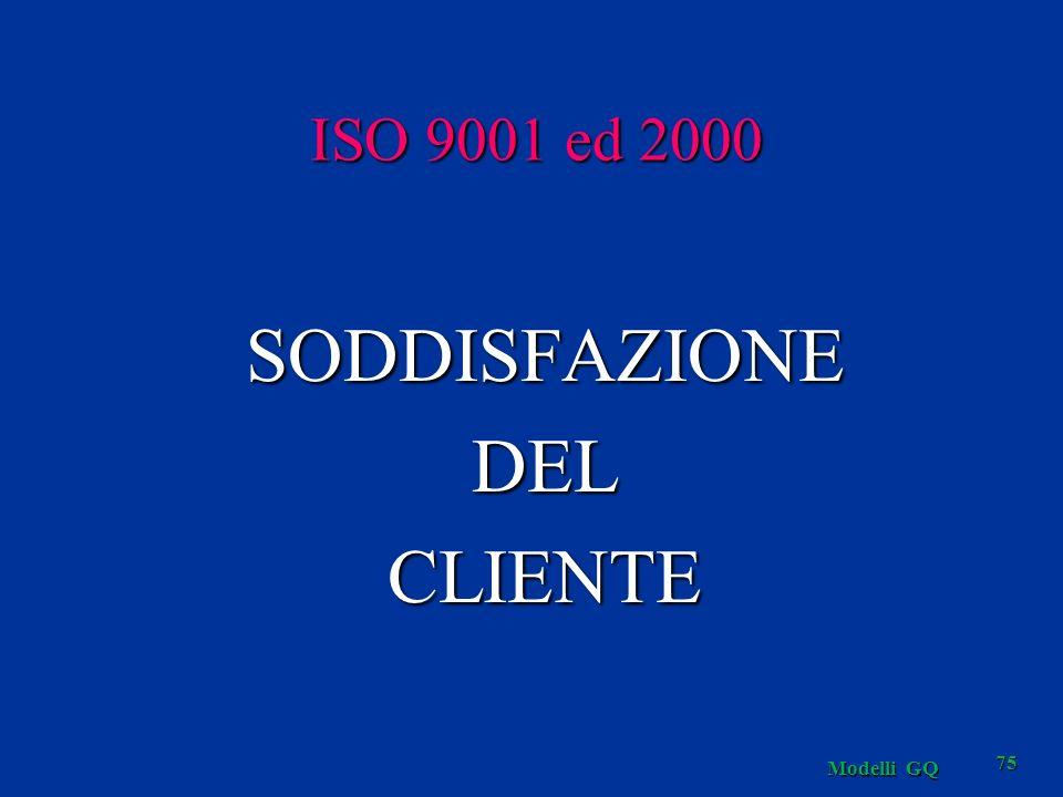Modelli GQ 75 ISO 9001 ed 2000 SODDISFAZIONEDELCLIENTE