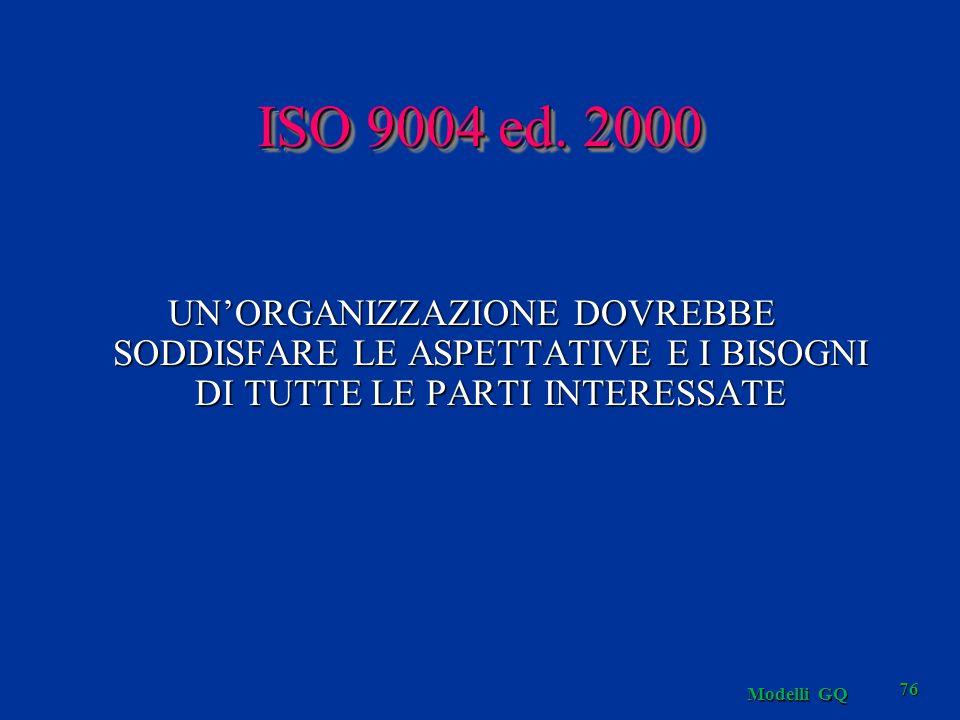Modelli GQ 76 UNORGANIZZAZIONE DOVREBBE SODDISFARE LE ASPETTATIVE E I BISOGNI DI TUTTE LE PARTI INTERESSATE ISO 9004 ed. 2000
