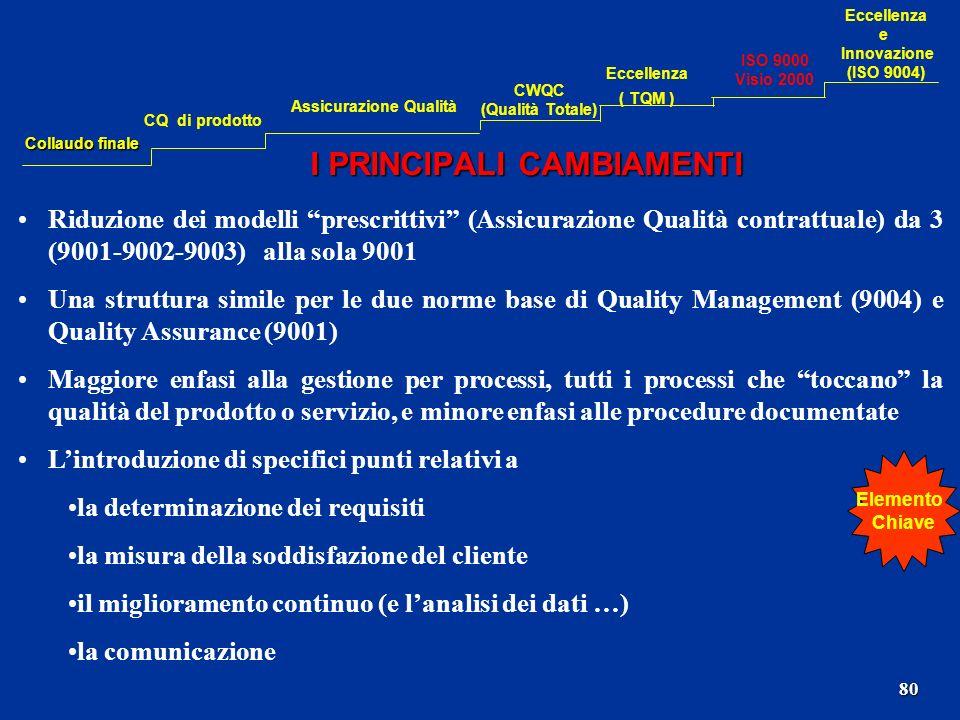 80 I PRINCIPALI CAMBIAMENTI Riduzione dei modelli prescrittivi (Assicurazione Qualità contrattuale) da 3 (9001-9002-9003) alla sola 9001 Una struttura