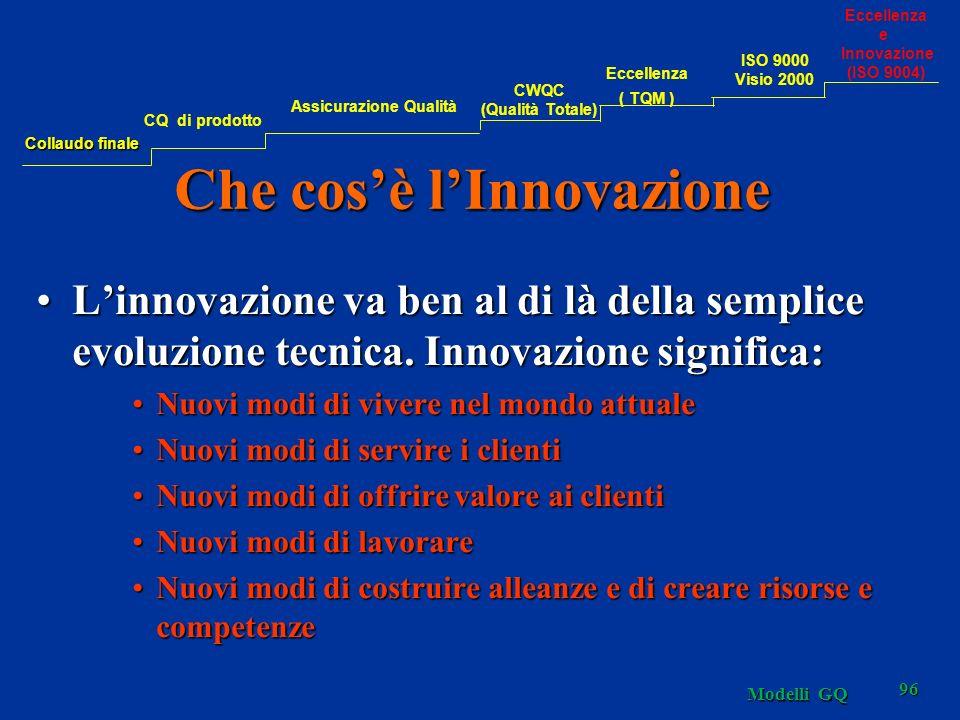 Modelli GQ 96 Che cosè lInnovazione Linnovazione va ben al di là della semplice evoluzione tecnica. Innovazione significa:Linnovazione va ben al di là