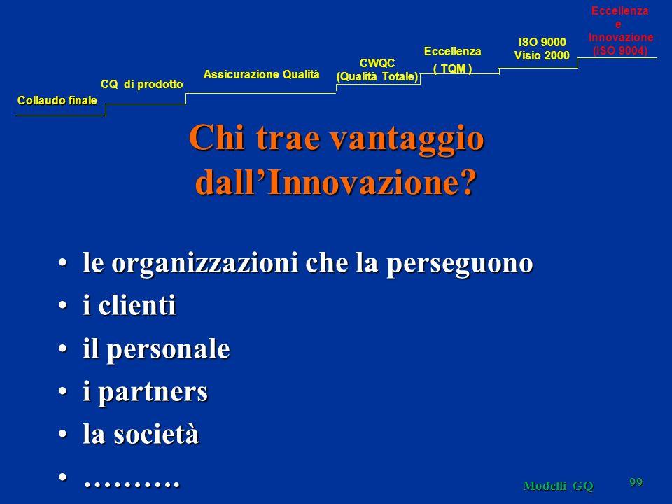 Modelli GQ 99 Chi trae vantaggio dallInnovazione? le organizzazioni che la perseguonole organizzazioni che la perseguono i clientii clienti il persona
