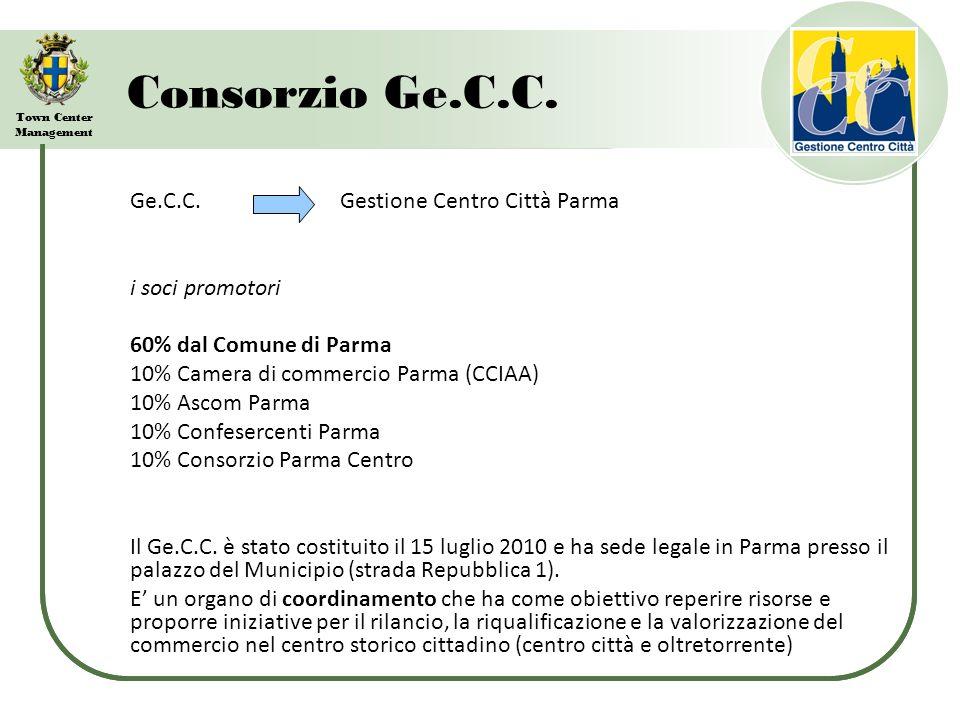 Town Center Management Sistemi di comunicazione www.parmaincentro.it il sito integrato consorzio Ge.c.c.