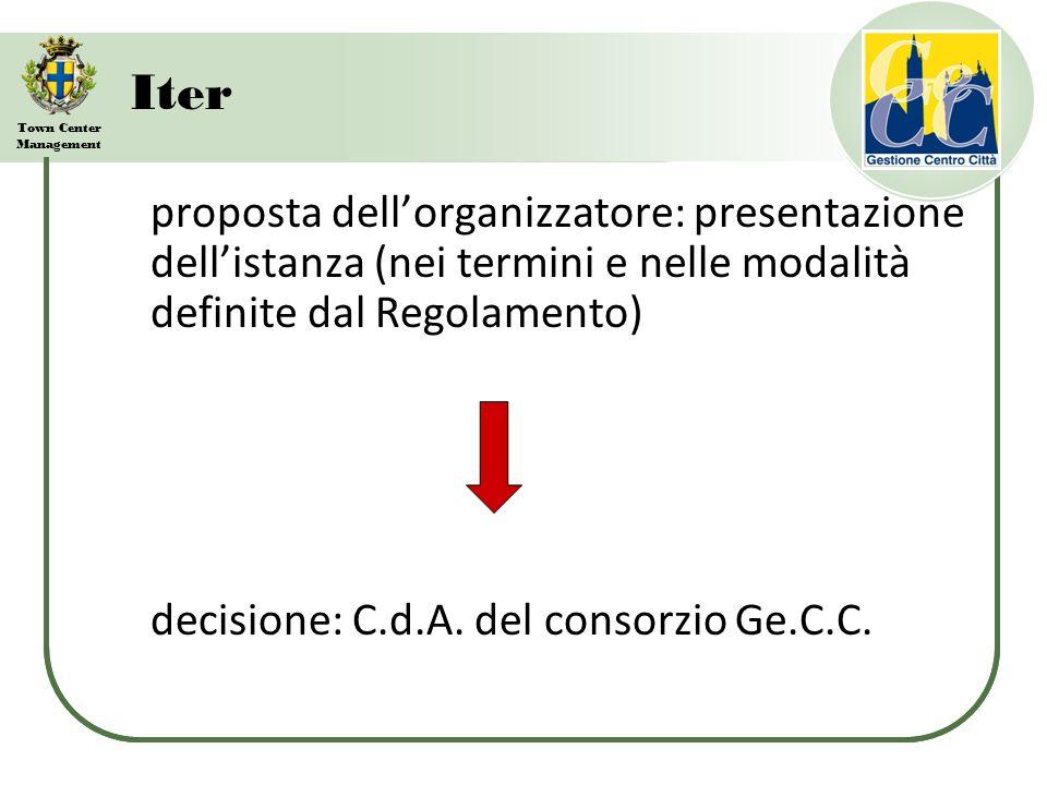 Town Center Management Iter proposta dellorganizzatore: presentazione dellistanza (nei termini e nelle modalità definite dal Regolamento) decisione: C.d.A.