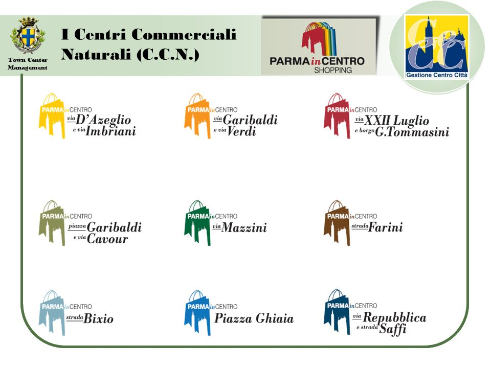 Town Center Management I Centri Commerciali Naturali (C.C.N.)