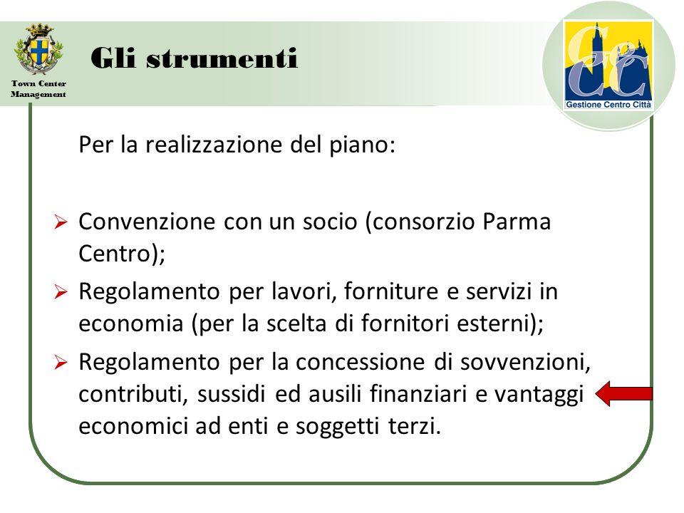 Town Center Management Gli strumenti Per la realizzazione del piano: Convenzione con un socio (consorzio Parma Centro); Regolamento per lavori, forniture e servizi in economia (per la scelta di fornitori esterni); Regolamento per la concessione di sovvenzioni, contributi, sussidi ed ausili finanziari e vantaggi economici ad enti e soggetti terzi.