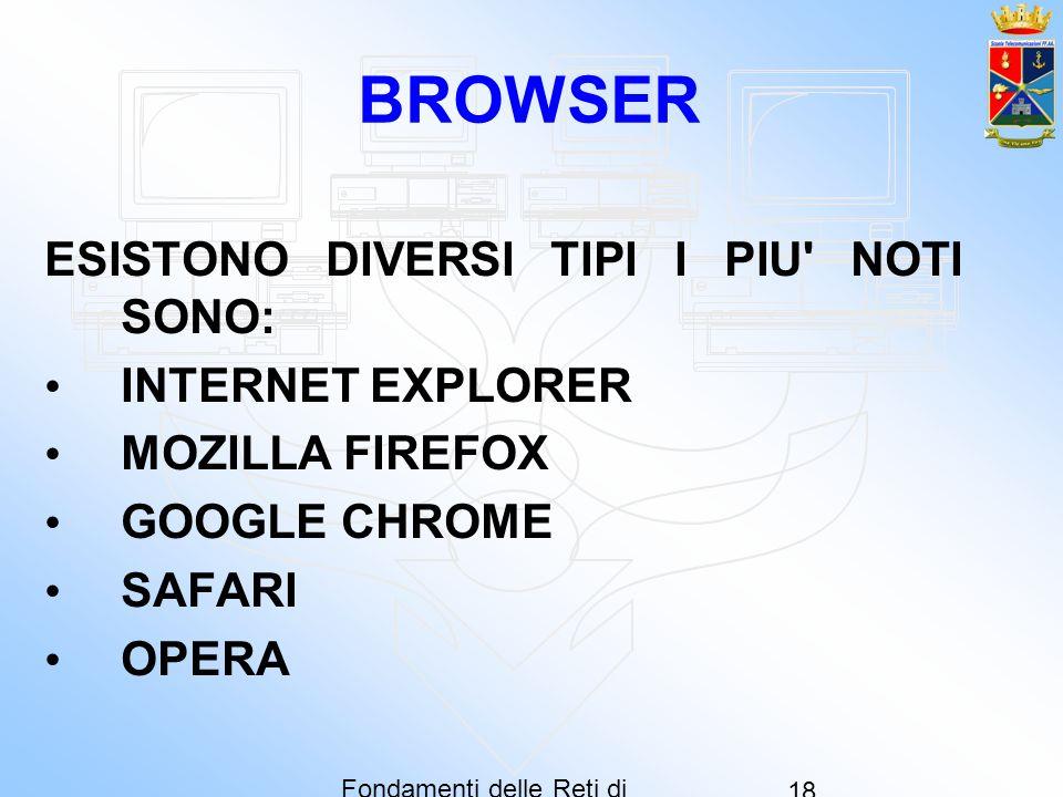 Fondamenti delle Reti di Computer 18 BROWSER ESISTONO DIVERSI TIPI I PIU' NOTI SONO: INTERNET EXPLORER MOZILLA FIREFOX GOOGLE CHROME SAFARI OPERA