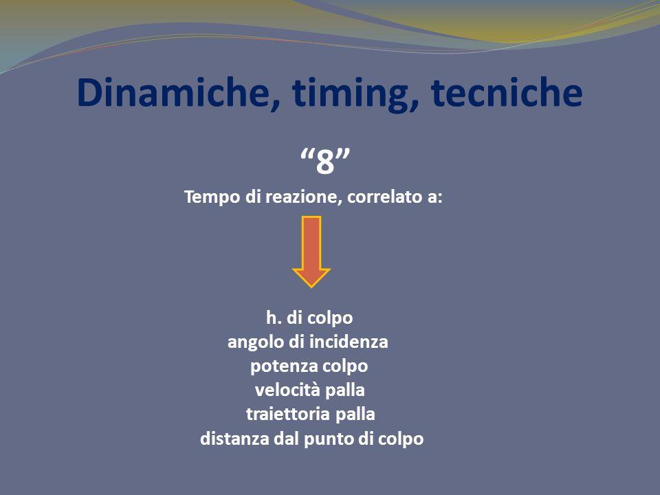 Dinamiche, timing, tecniche 8 Tempo di reazione, correlato a: h. di colpo angolo di incidenza potenza colpo velocità palla traiettoria palla distanza