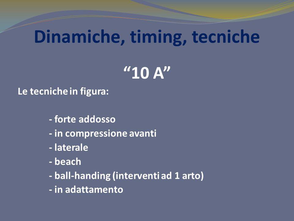 Dinamiche, timing, tecniche 10 A Le tecniche in figura: - forte addosso - in compressione avanti - laterale - beach - ball-handing (interventi ad 1 ar