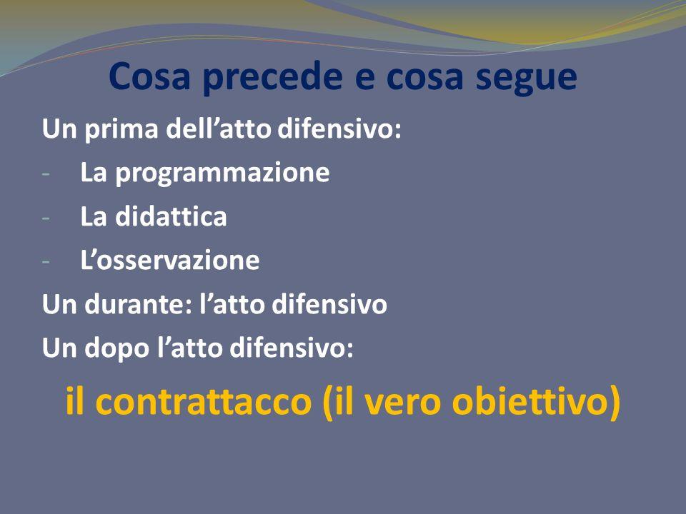 Cosa precede e cosa segue Un prima dellatto difensivo: - La programmazione - La didattica - Losservazione Un durante: latto difensivo Un dopo latto di