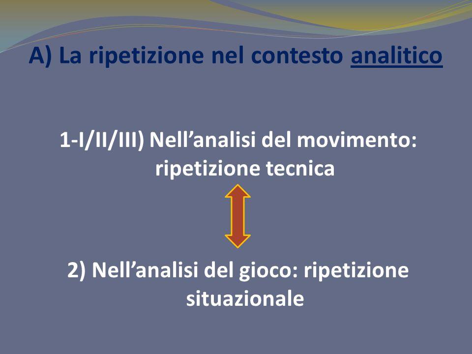 A) La ripetizione nel contesto analitico 1-I/II/III) Nellanalisi del movimento: ripetizione tecnica 2) Nellanalisi del gioco: ripetizione situazionale