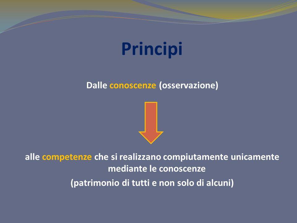 Principi Dalle conoscenze (osservazione) alle competenze che si realizzano compiutamente unicamente mediante le conoscenze (patrimonio di tutti e non