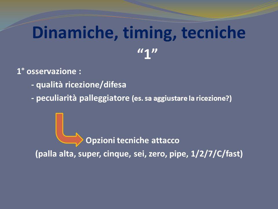 Dinamiche, timing, tecniche 1 1° osservazione : - qualità ricezione/difesa - peculiarità palleggiatore (es. sa aggiustare la ricezione?) Opzioni tecni