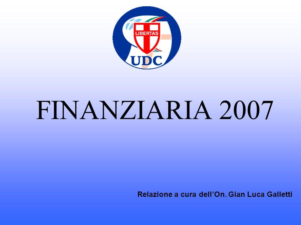 FINANZIARIA 2007 Relazione a cura dellOn. Gian Luca Galletti