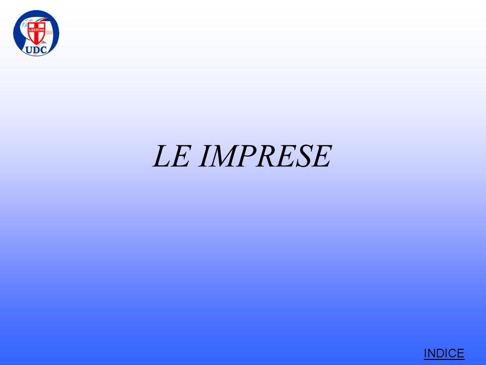 LE IMPRESE INDICE