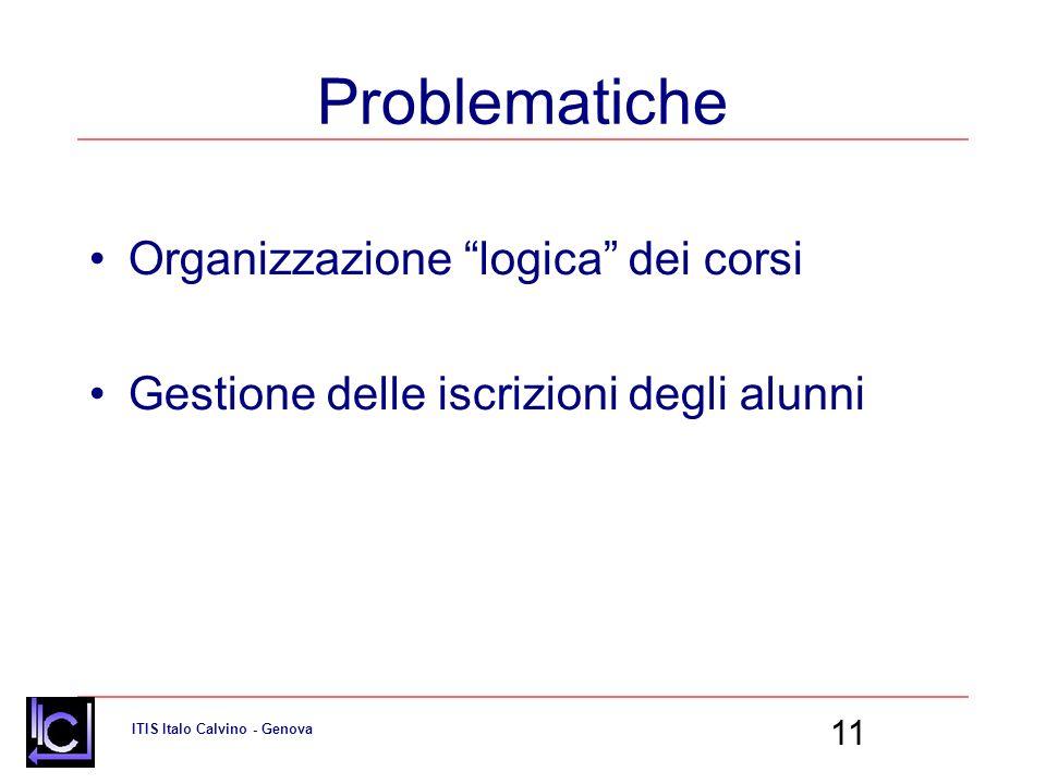 ITIS Italo Calvino - Genova 11 Problematiche Organizzazione logica dei corsi Gestione delle iscrizioni degli alunni