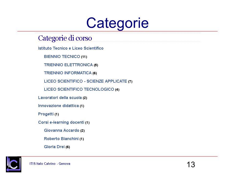 ITIS Italo Calvino - Genova 13 Categorie