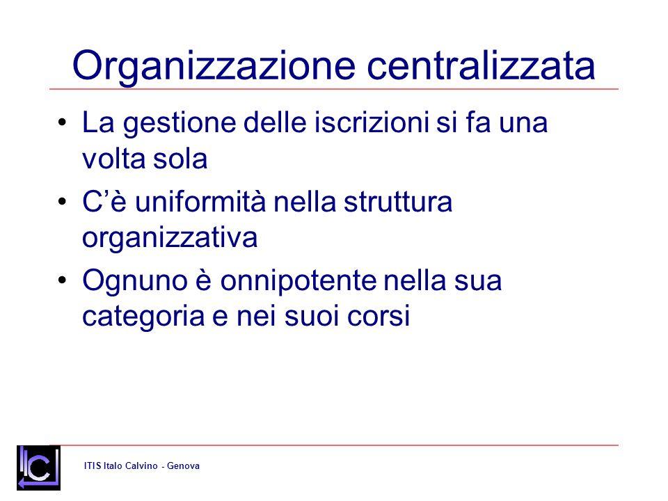ITIS Italo Calvino - Genova Organizzazione centralizzata La gestione delle iscrizioni si fa una volta sola Cè uniformità nella struttura organizzativa Ognuno è onnipotente nella sua categoria e nei suoi corsi