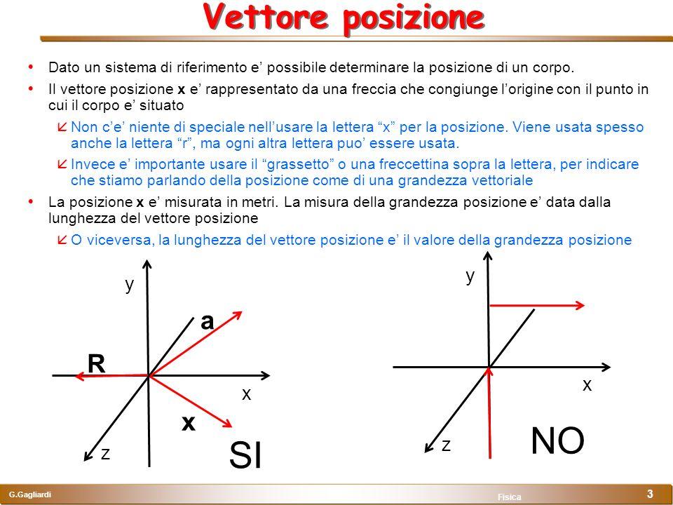 G.Gagliardi Fisica 3 Vettore posizione Dato un sistema di riferimento e possibile determinare la posizione di un corpo. Il vettore posizione x e rappr