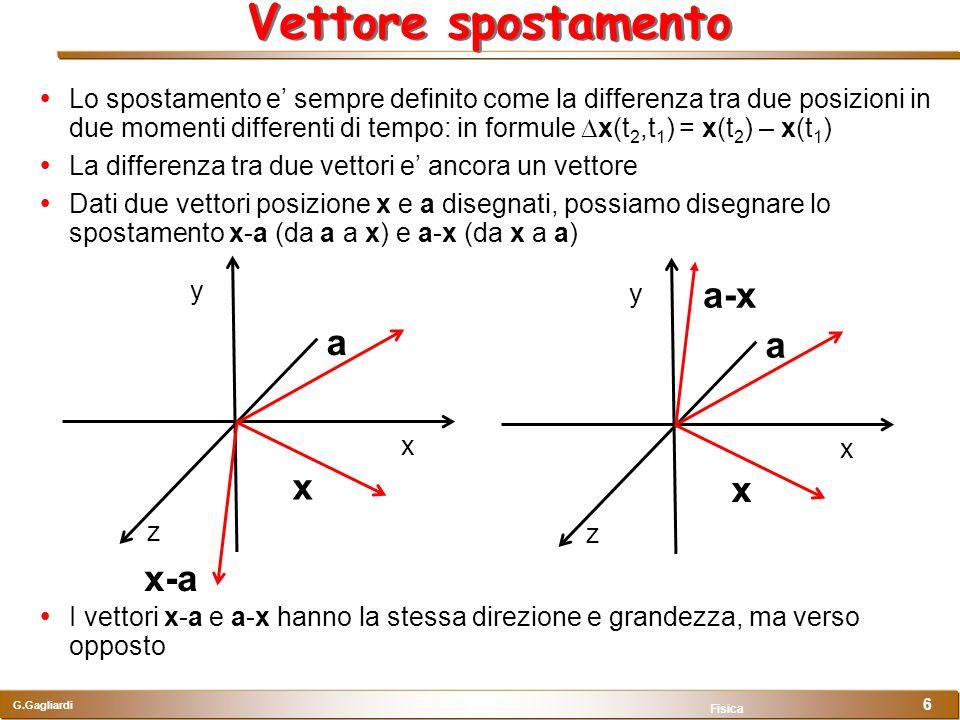 G.Gagliardi Fisica 6 Vettore spostamento Lo spostamento e sempre definito come la differenza tra due posizioni in due momenti differenti di tempo: in