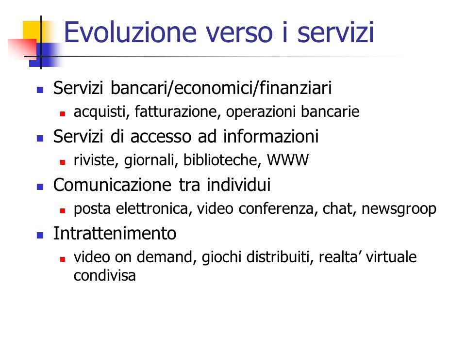 Evoluzione verso i servizi Servizi bancari/economici/finanziari acquisti, fatturazione, operazioni bancarie Servizi di accesso ad informazioni riviste