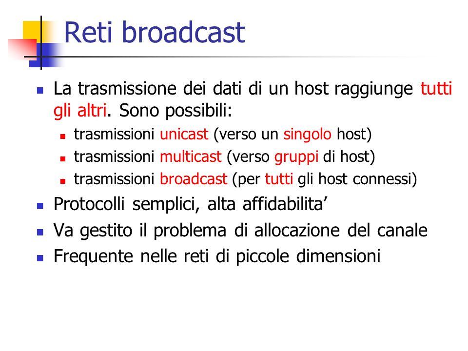 Reti broadcast La trasmissione dei dati di un host raggiunge tutti gli altri. Sono possibili: trasmissioni unicast (verso un singolo host) trasmission