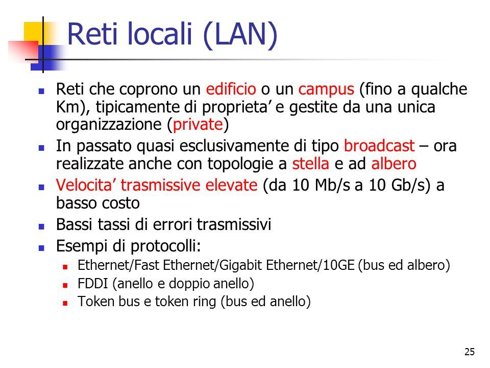 25 Reti locali (LAN) Reti che coprono un edificio o un campus (fino a qualche Km), tipicamente di proprieta e gestite da una unica organizzazione (pri