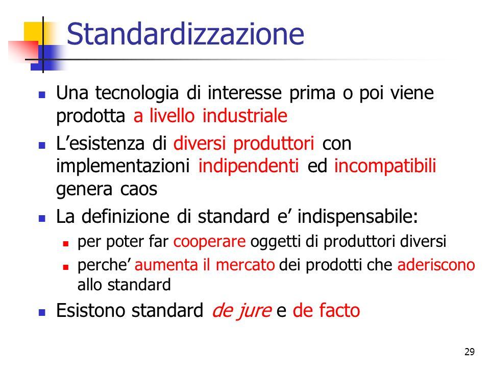 29 Standardizzazione Una tecnologia di interesse prima o poi viene prodotta a livello industriale Lesistenza di diversi produttori con implementazioni