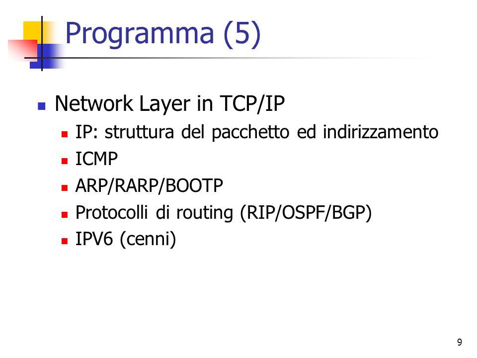 9 Programma (5) Network Layer in TCP/IP IP: struttura del pacchetto ed indirizzamento ICMP ARP/RARP/BOOTP Protocolli di routing (RIP/OSPF/BGP) IPV6 (c