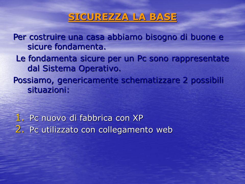 SICUREZZA LA BASE 1.