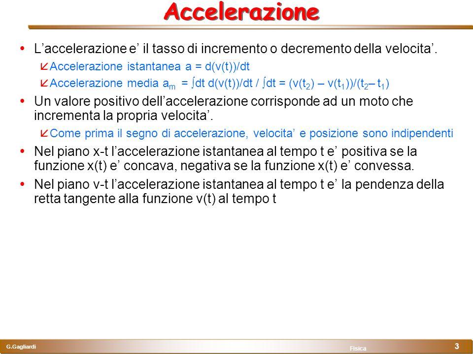 G.Gagliardi Fisica 3 Accelerazione Laccelerazione e il tasso di incremento o decremento della velocita. Accelerazione istantanea a = d(v(t))/dt Accele