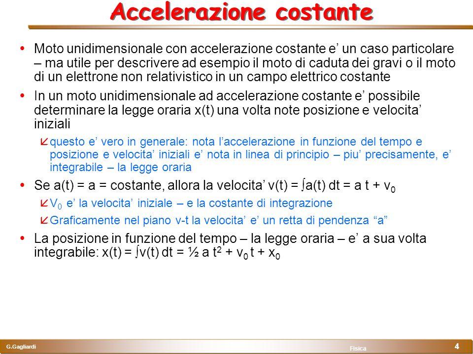 G.Gagliardi Fisica 4 Accelerazione costante Moto unidimensionale con accelerazione costante e un caso particolare – ma utile per descrivere ad esempio