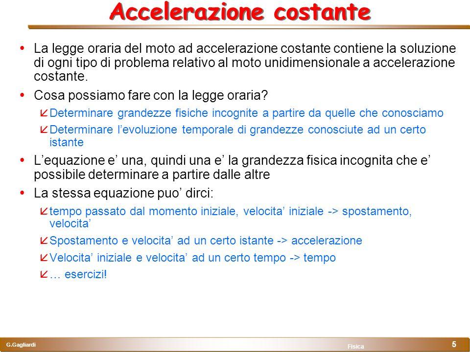 G.Gagliardi Fisica 5 Accelerazione costante La legge oraria del moto ad accelerazione costante contiene la soluzione di ogni tipo di problema relativo