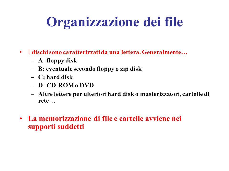 I dischi sono caratterizzati da una lettera. Generalmente… –A: floppy disk –B: eventuale secondo floppy o zip disk –C: hard disk –D: CD-ROM o DVD –Alt