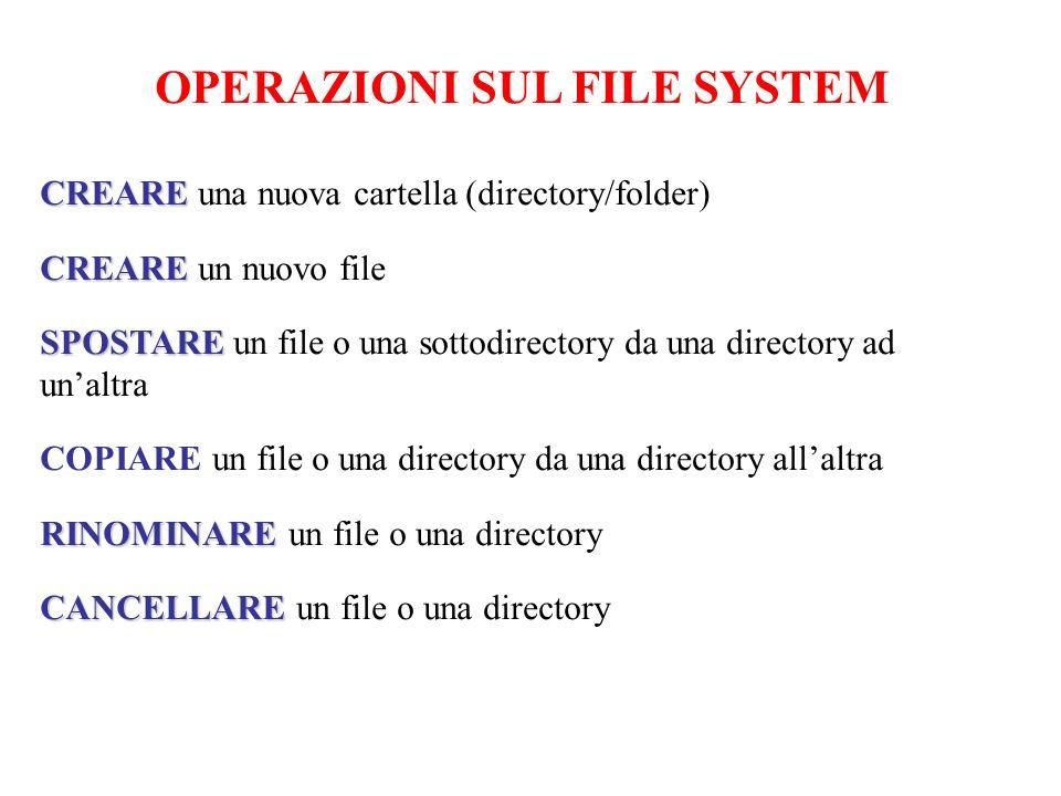 OPERAZIONI SUL FILE SYSTEM CREARE CREARE una nuova cartella (directory/folder) CREARE CREARE un nuovo file SPOSTARE SPOSTARE un file o una sottodirect