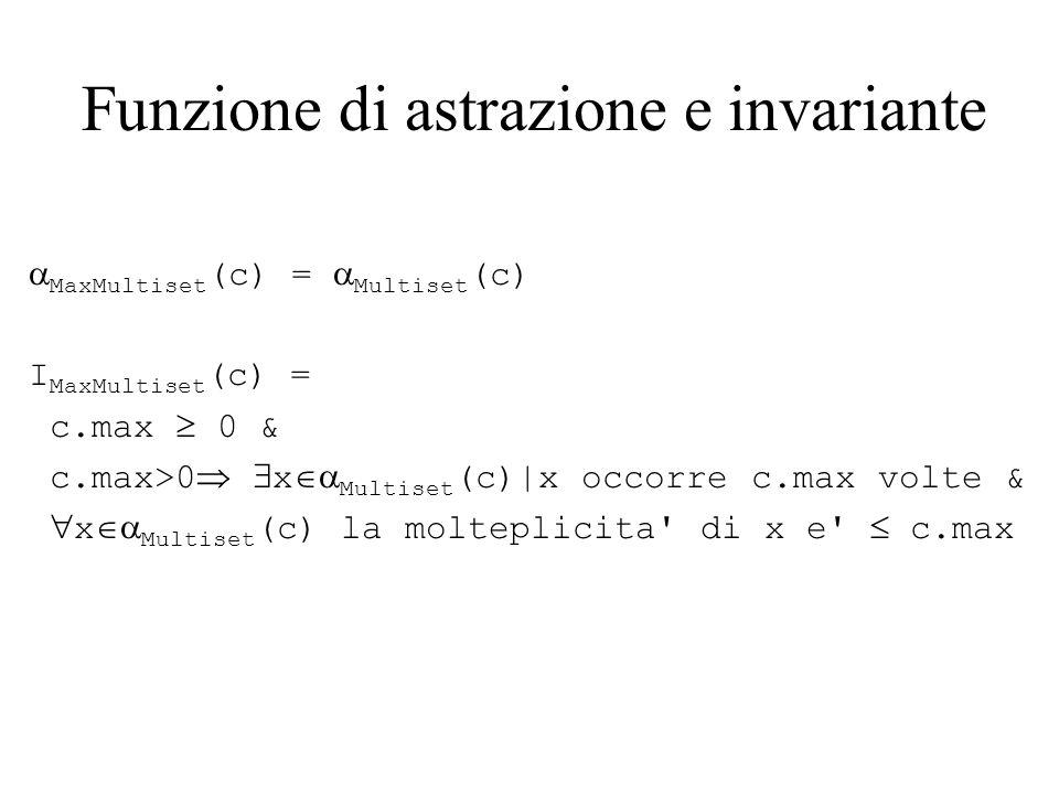 Funzione di astrazione e invariante MaxMultiset (c) = Multiset (c) I MaxMultiset (c) = c.max 0 & c.max>0 x Multiset (c)|x occorre c.max volte & x Mult