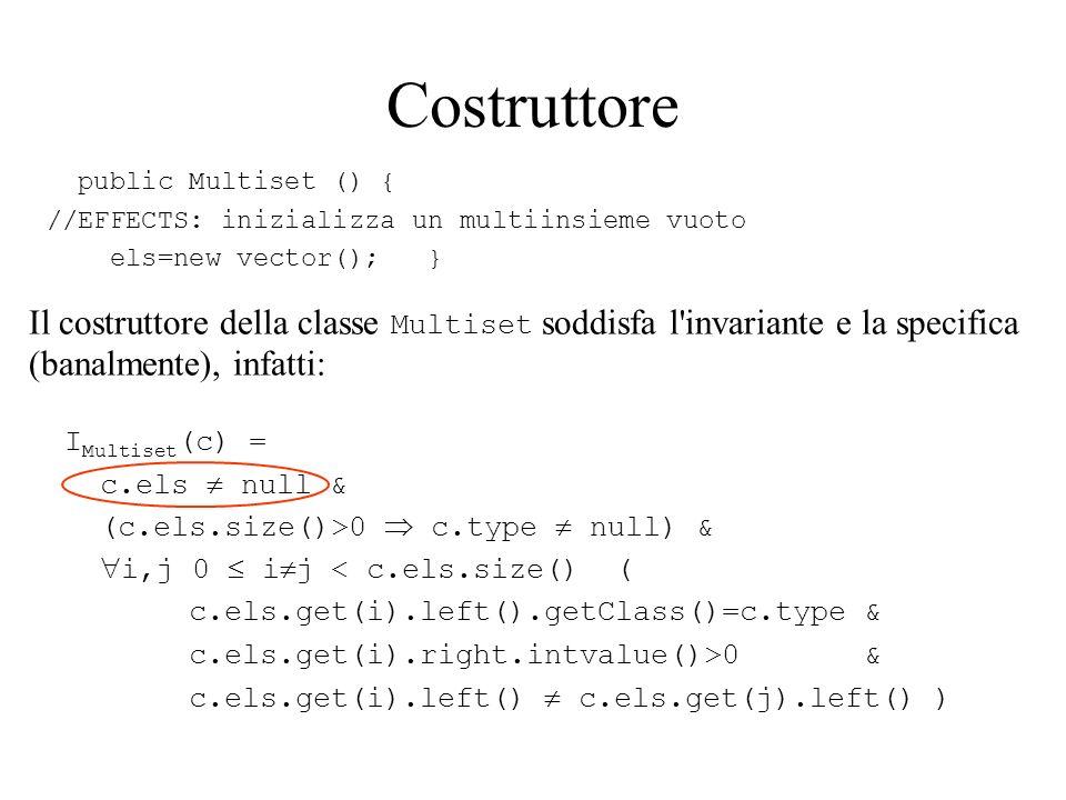 Costruttore public Multiset () { //EFFECTS: inizializza un multiinsieme vuoto els=new vector(); } Il costruttore della classe Multiset soddisfa l invariante e la specifica (banalmente), infatti: I Multiset (c) = c.els null & (c.els.size()>0 c.type null) & i,j 0 i j < c.els.size() ( c.els.get(i).left().getClass()=c.type & c.els.get(i).right.intvalue()>0 & c.els.get(i).left() c.els.get(j).left() )
