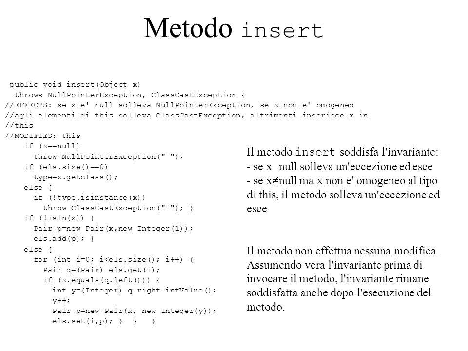 Metodo insert Il metodo insert soddisfa l invariante: - se x=null solleva un eccezione ed esce - se x null ma x non e omogeneo al tipo di this, il metodo solleva un eccezione ed esce Il metodo non effettua nessuna modifica.