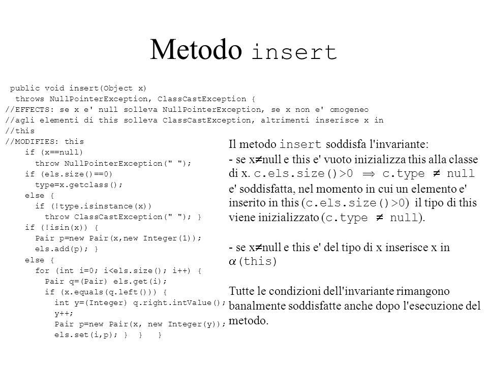 Metodo insert Il metodo insert soddisfa l'invariante: - se x null e this e' vuoto inizializza this alla classe di x. c.els.size()>0 c.type null e' sod